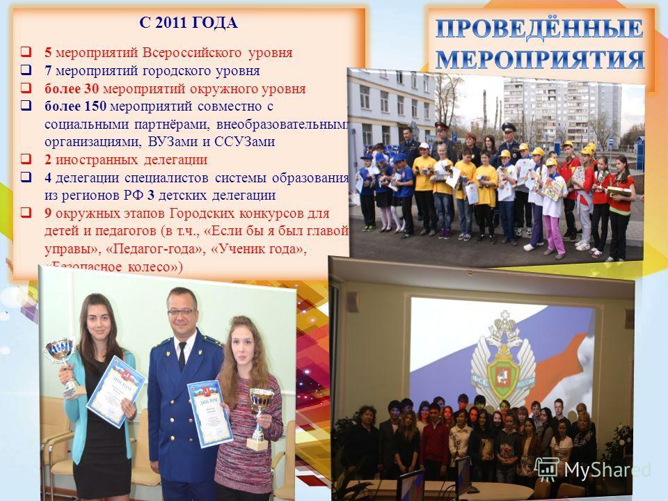 С 2011 ГОДА 5 мероприятий Всероссийского уровня 7 мероприятий городского уровня более 30 мероприятий окружного уровня более 150 мероприятий совместно с социальными партнёрами, внеобразовательными организациями, ВУЗами и ССУЗами 2 иностранных делегаци