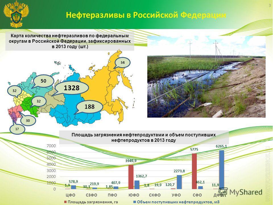 Нефтеразливы в Российской Федерации 3 Карта количества нефтеразливов по федеральным округам в Российской Федерации, зафиксированных в 2013 году (шт.) 32 17 30 32 50 1328 188 34 Площадь загрязнения нефтепродуктами и объем поступивших нефтепродуктов в