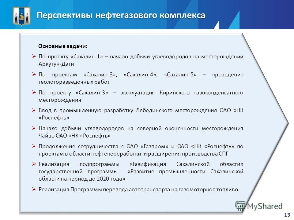 Перспективы нефтегазового комплекса Основные задачи: По проекту «Сахалин-1» – начало добычи углеводородов на месторождении Аркутун-Даги По проектам «Сахалин-3», «Сахалин-4», «Сахалин-5» – проведение геологоразведочных работ По проекту «Сахалин-3» – э