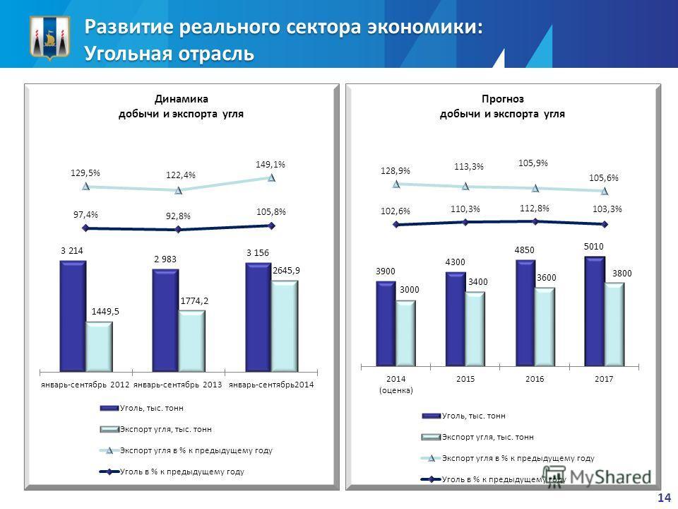 Развитие реального сектора экономики: Угольная отрасль 14