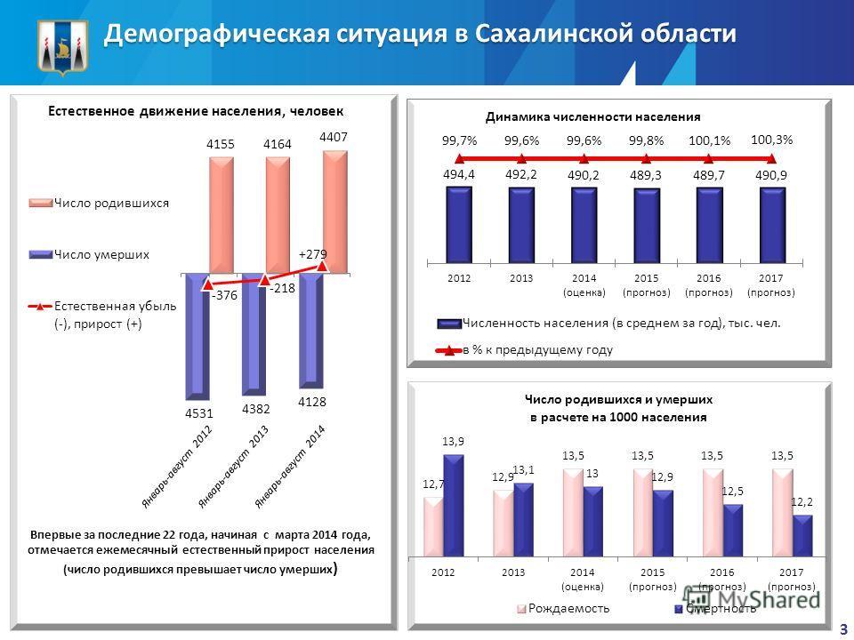 Демографическая ситуация в Сахалинской области 3