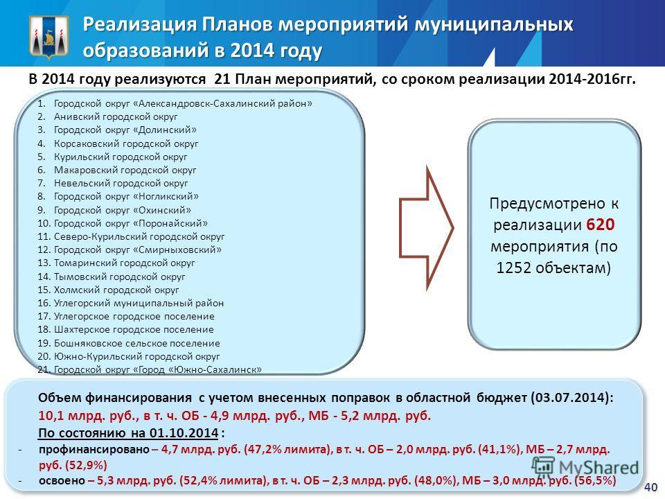 Реализация Планов мероприятий муниципальных образований в 2014 году Предусмотрено к реализации 620 мероприятия (по 1252 объектам) В 2014 году реализуются 21 План мероприятий, со сроком реализации 2014-2016 гг. 1. Городской округ «Александровск-Сахали