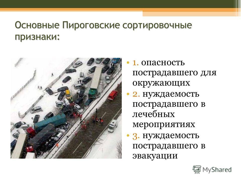 Основные Пироговские сортировочные признаки: 1. опасность пострадавшего для окружающих 2. нуждаемость пострадавшего в лечебных мероприятиях 3. нуждаемость пострадавшего в эвакуации