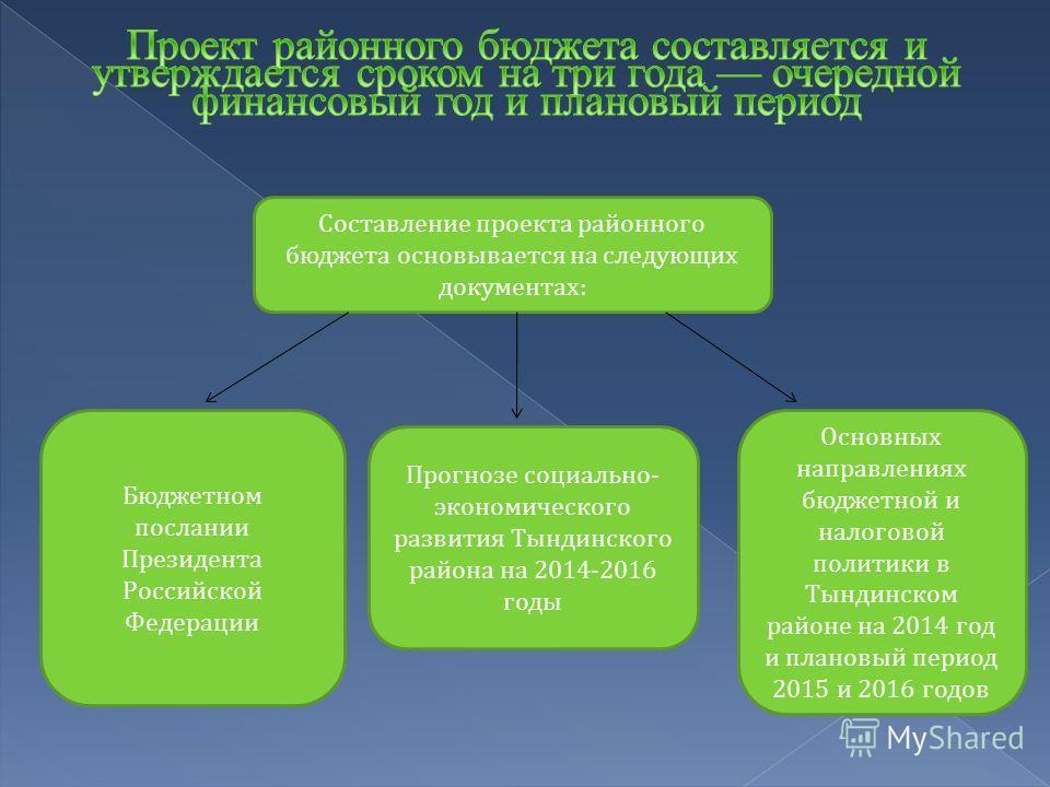 Составление проекта районного бюджета основывается на следующих документах : Бюджетном послании Президента Российской Федерации Прогнозе социально - экономического развития Тындинского района на 2014-2016 годы Основных направлениях бюджетной и налого