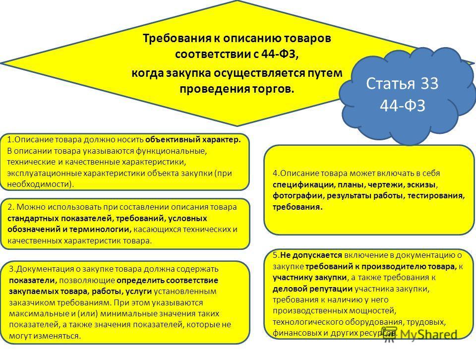 Приемка Товара По 44 Фз Инструкция - фото 10