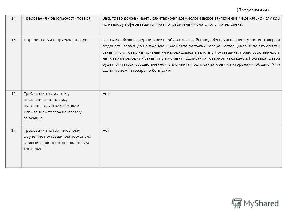 14 Требования к безопасности товара: Весь товар должен иметь санитарно-эпидемиологическое заключение Федеральной службы по надзору в сфере защиты прав потребителей и благополучия человека. 15 Порядок сдачи и приемки товара: Заказчик обязан совершить