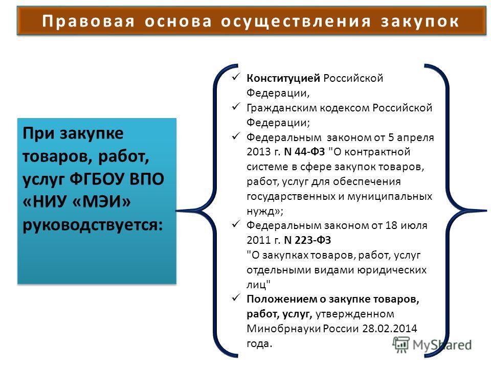 Правовая основа осуществления закупок При закупке товаров, работ, услуг ФГБОУ ВПО «НИУ «МЭИ» руководствуется: При закупке товаров, работ, услуг ФГБОУ ВПО «НИУ «МЭИ» руководствуется: Конституцией Российской Федерации, Гражданским кодексом Российской Ф