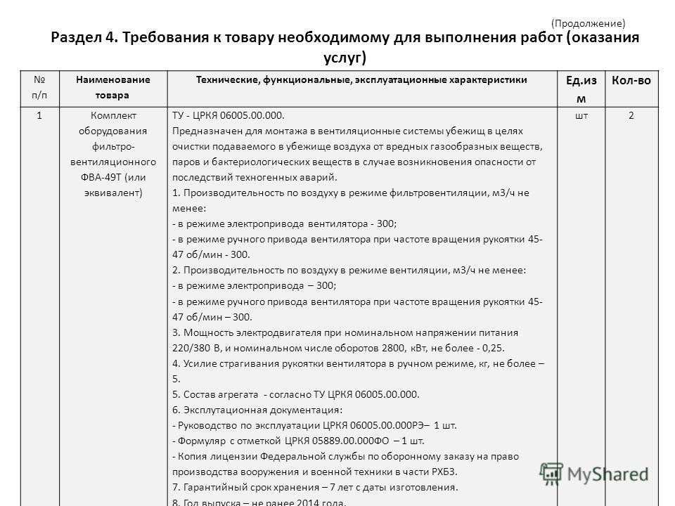 Раздел 4. Требования к товару необходимому для выполнения работ (оказания услуг) п/п Наименование товара Технические, функциональные, эксплуатационные характеристики Ед.из м Кол-во 1Комплект оборудования фильтро- вентиляционного ФВА-49Т (или эквивале