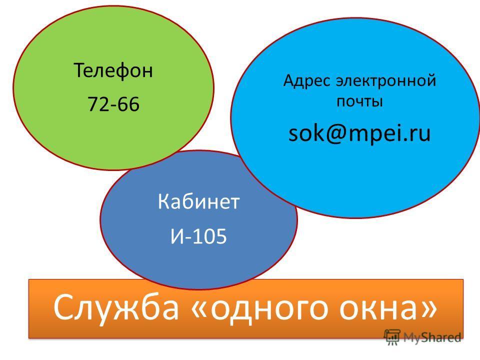Служба «одного окна» Кабинет И-105 Телефон 72-66 Адрес электронной почты sok@mpei.ru