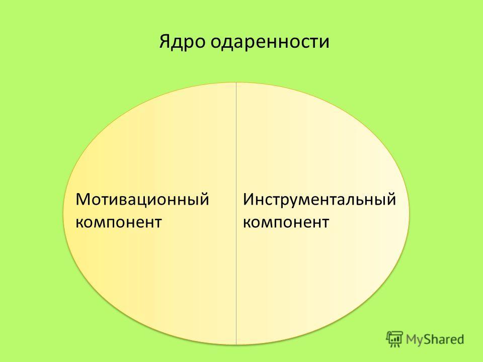 Мотивационный компонент Инструментальный компонент Ядро одаренности