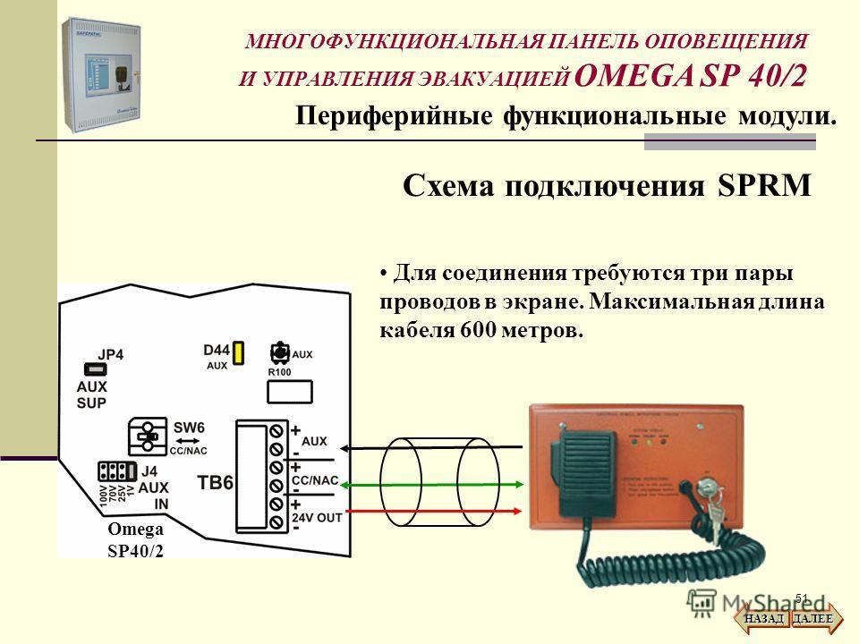 51 Omega SP40/2 МНОГОФУНКЦИОНАЛЬНАЯ ПАНЕЛЬ ОПОВЕЩЕНИЯ И УПРАВЛЕНИЯ ЭВАКУАЦИЕЙ OMEGA SP 40/2 Периферийные функциональные модули. Схема подключения SPRM НАЗАД ДАЛЕЕ Для соединения требуются три пары проводов в экране. Максимальная длина кабеля 600 метр
