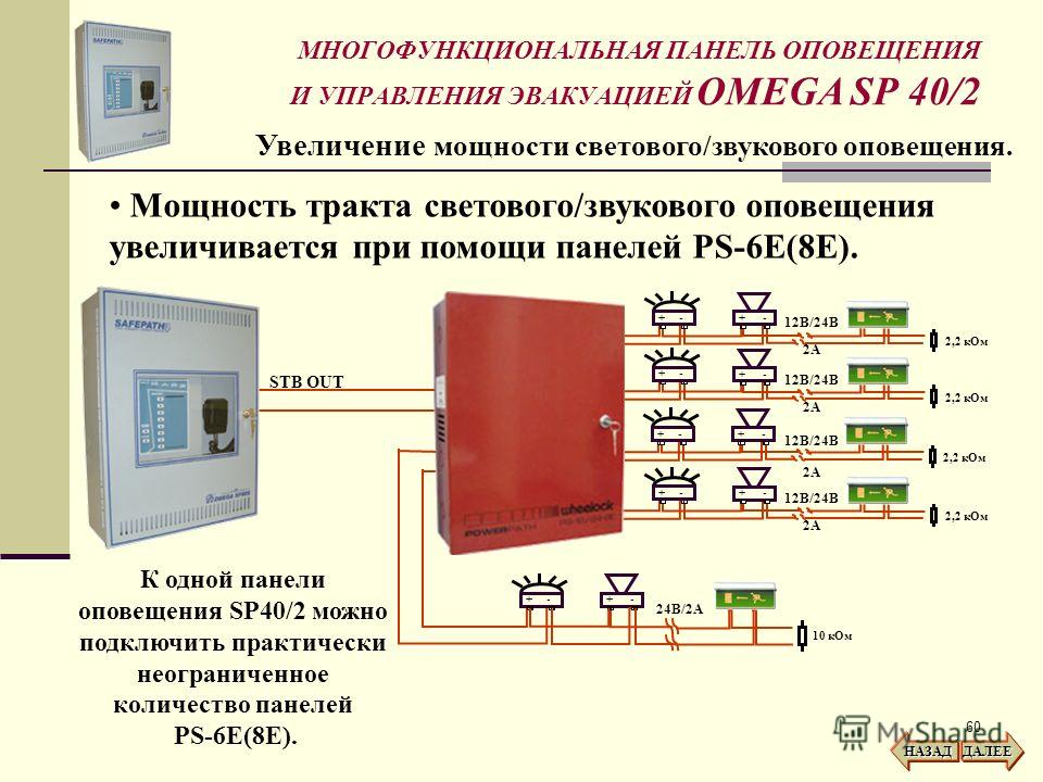 60 Мощность тракта светового/звукового оповещения увеличивается при помощи панелей PS-6E(8E). МНОГОФУНКЦИОНАЛЬНАЯ ПАНЕЛЬ ОПОВЕЩЕНИЯ И УПРАВЛЕНИЯ ЭВАКУАЦИЕЙ OMEGA SP 40/2 Увеличение мощности светового/звукового оповещения. НАЗАД ДАЛЕЕ STB OUT 2,2 к Ом