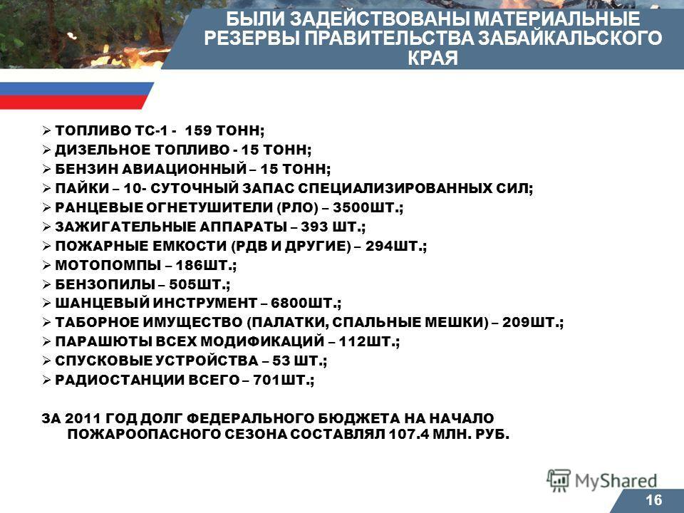 БЫЛИ ЗАДЕЙСТВОВАНЫ МАТЕРИАЛЬНЫЕ РЕЗЕРВЫ ПРАВИТЕЛЬСТВА ЗАБАЙКАЛЬСКОГО КРАЯ ТОПЛИВО ТС-1 - 159 ТОНН; ДИЗЕЛЬНОЕ ТОПЛИВО - 15 ТОНН; БЕНЗИН АВИАЦИОННЫЙ – 15 ТОНН; ПАЙКИ – 10- СУТОЧНЫЙ ЗАПАС СПЕЦИАЛИЗИРОВАННЫХ СИЛ; РАНЦЕВЫЕ ОГНЕТУШИТЕЛИ (РЛО) – 3500ШТ.; ЗА