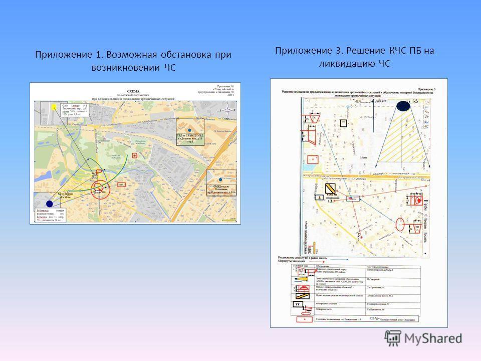 Приложение 1. Возможная обстановка при возникновении ЧС Приложение 3. Решение КЧС ПБ на ликвидацию ЧС