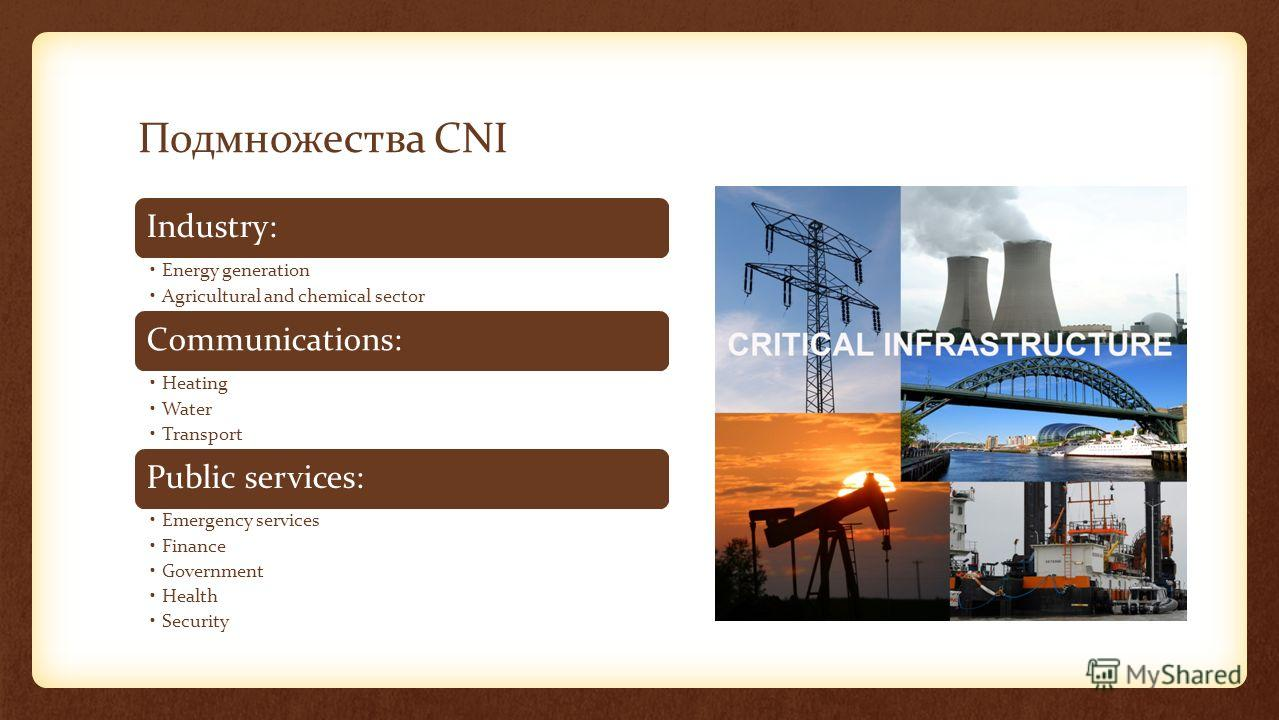 Подмножества CNI Industry: Energy generation Agricultural and chemical sector Communications: Heating Water Transport Public services: Emergency services Finance Government Health Security