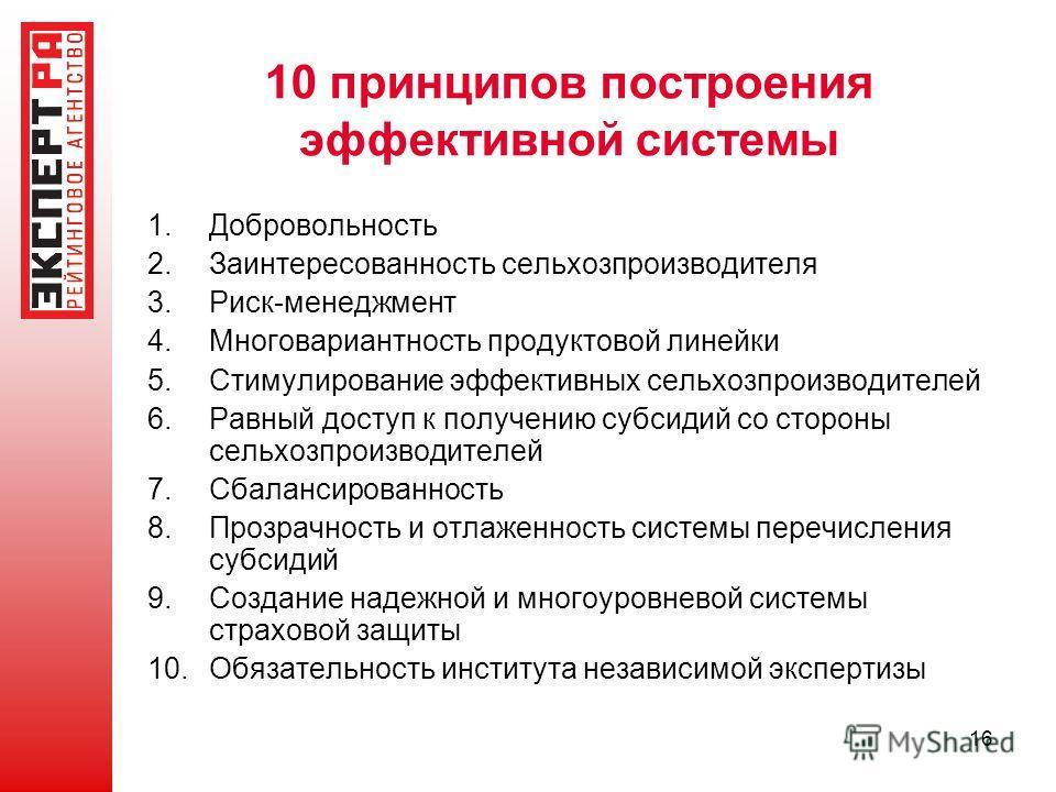 16 10 принципов построения эффективной системы 1. Добровольность 2. Заинтересованность сельхозпроизводителя 3.Риск-менеджмент 4. Многовариантность продуктовой линейки 5. Стимулирование эффективных сельхозпроизводителей 6. Равный доступ к получению су