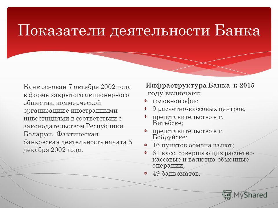 Показатели деятельности Банка Банк основан 7 октября 2002 года в форме закрытого акционерного общества, коммерческой организации с иностранными инвестициями в соответствии с законодательством Республики Беларусь. Фактическая банковская деятельность н