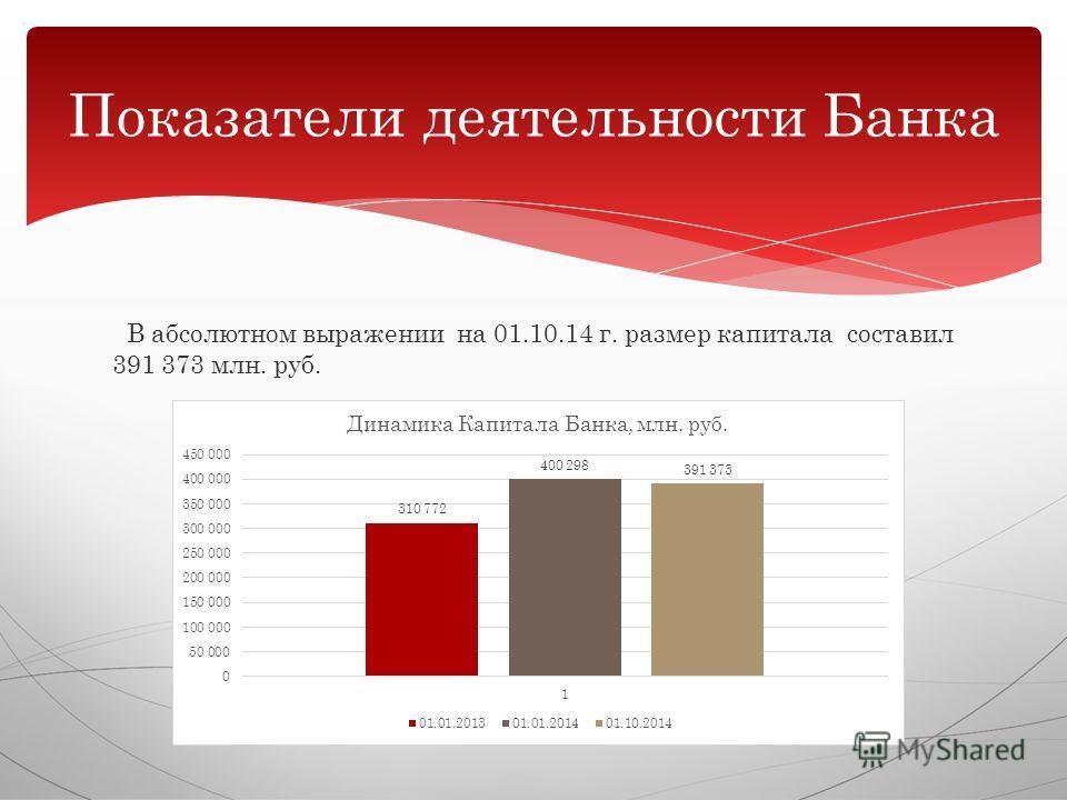 В абсолютном выражении на 01.10.14 г. размер капитала составил 391 373 млн. руб. Показатели деятельности Банка