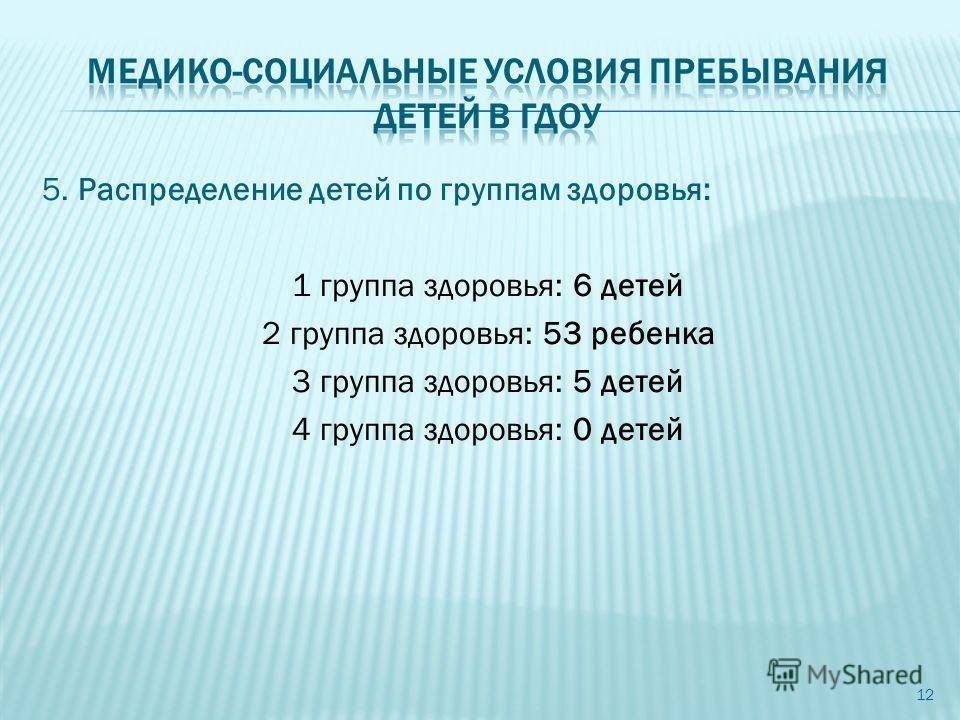 5. Распределение детей по группам здоровья: 1 группа здоровья: 6 детей 2 группа здоровья: 53 ребенка 3 группа здоровья: 5 детей 4 группа здоровья: 0 детей 12