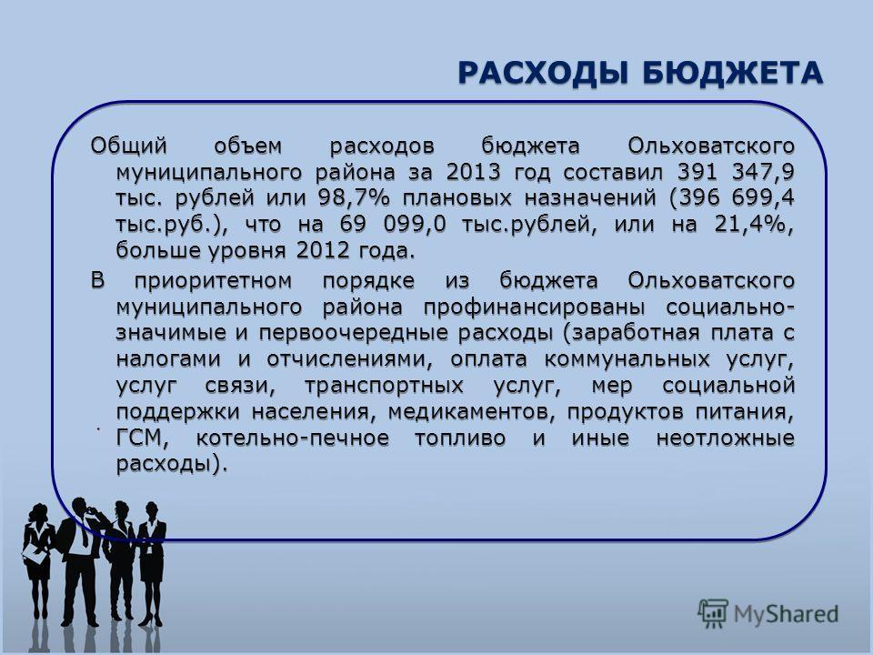РАСХОДЫ БЮДЖЕТА Общий объем расходов бюджета Ольховатского муниципального района за 2013 год составил 391 347,9 тыс. рублей или 98,7% плановых назначений (396 699,4 тыс.руб.), что на 69 099,0 тыс.рублей, или на 21,4%, больше уровня 2012 года. В приор