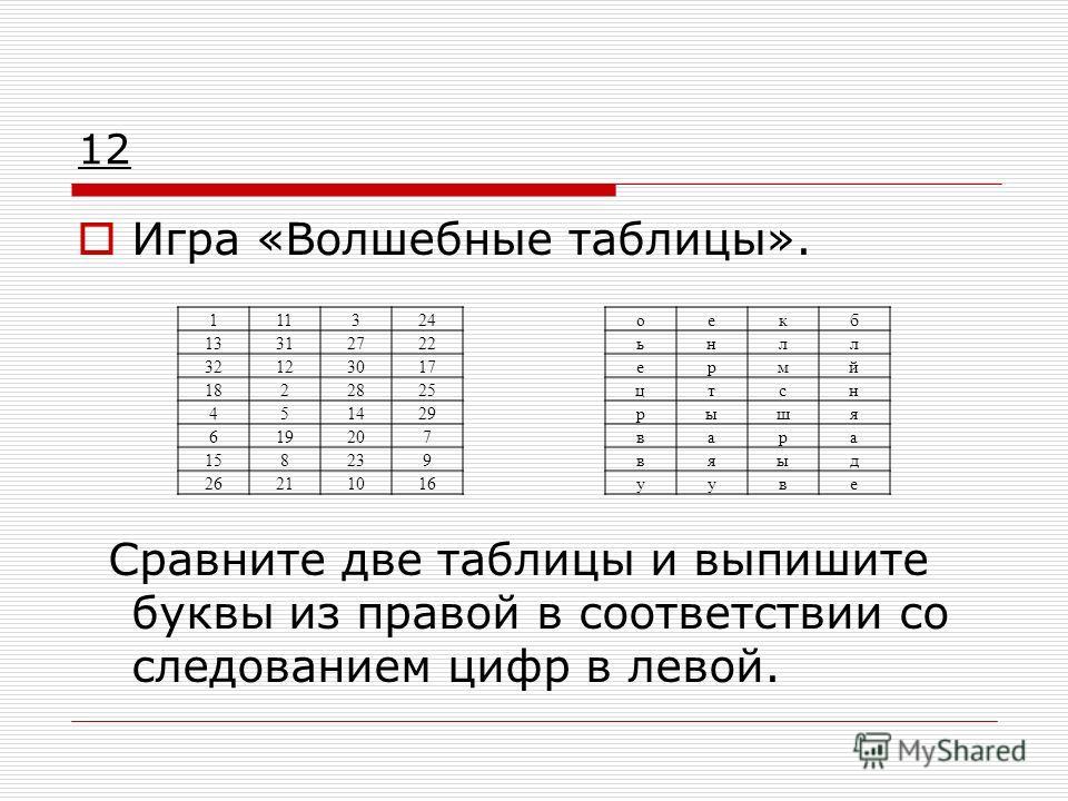 12 Игра «Волшебные таблицы». Сравните две таблицы и выпишите буквы из правой в соответствии со следованием цифр в левой. 111324 оекб 13312722 ьнлл 32123017 ермй 1822825 цтсн 451429 рышя 619207 вара 158239 вяыд 26211016 ууве
