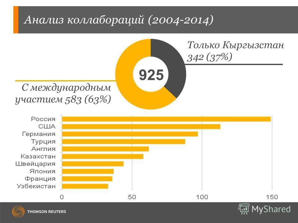 Анализ коллабораций (2004-2014) 925 С международным участием 583 (63%) Только Кыргызстан 342 (37%)