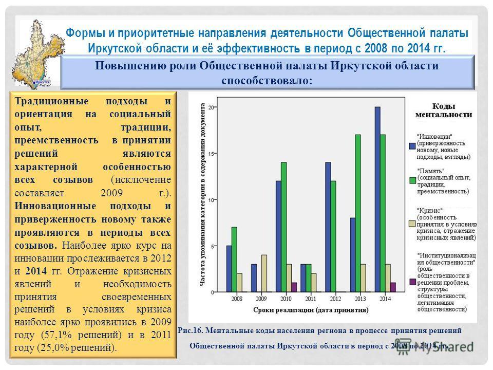 Формы и приоритетные направления деятельности Общественной палаты Иркутской области и её эффективность в период с 2008 по 2014 гг. Традиционные подходы и ориентация на социальный опыт, традиции, преемственность в принятии решений являются характерной