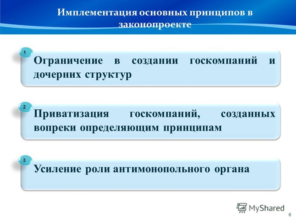 Имплементация основных принципов в законопроекте Ограничение в создании госкомпаний и дочерних структур Приватизация госкомпаний, созданных вопреки определяющим принципам Усиление роли антимонопольного органа 6 1 1 2 2 3 3