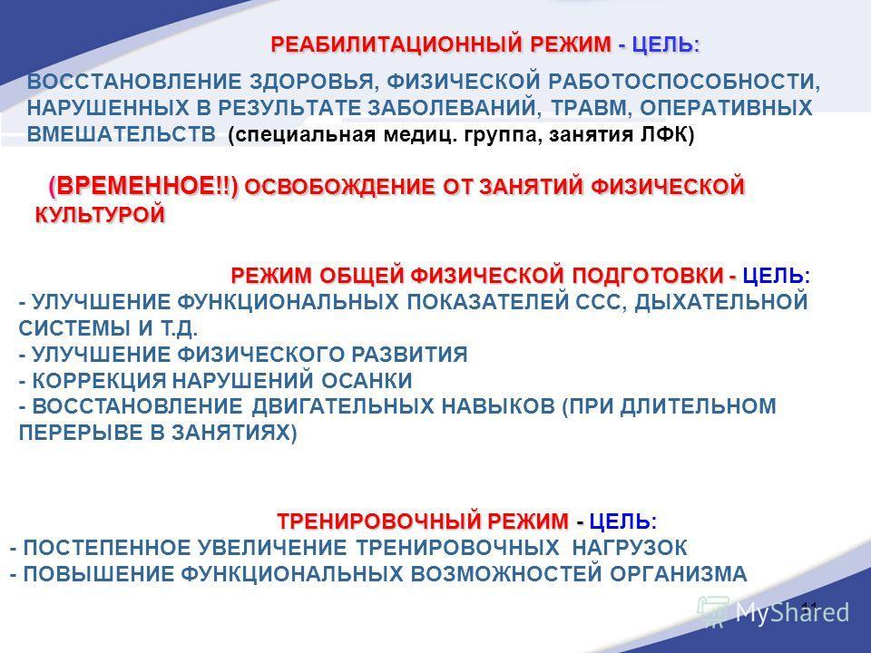 11 ТРЕНИРОВОЧНЫЙ РЕЖИМ - ТРЕНИРОВОЧНЫЙ РЕЖИМ - ЦЕЛЬ: - ПОСТЕПЕННОЕ УВЕЛИЧЕНИЕ ТРЕНИРОВОЧНЫХ НАГРУЗОК - ПОВЫШЕНИЕ ФУНКЦИОНАЛЬНЫХ ВОЗМОЖНОСТЕЙ ОРГАНИЗМА РЕАБИЛИТАЦИОННЫЙ РЕЖИМ - ЦЕЛЬ: РЕАБИЛИТАЦИОННЫЙ РЕЖИМ - ЦЕЛЬ: ВОССТАНОВЛЕНИЕ ЗДОРОВЬЯ, ФИЗИЧЕСКОЙ Р