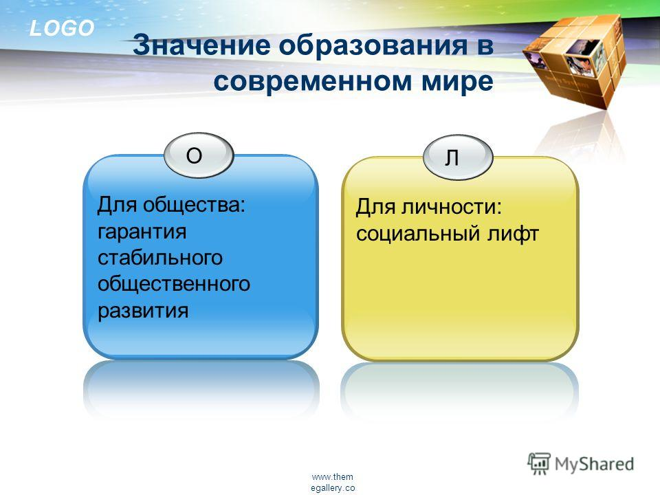 www.them egallery.co m Значение образования в современном мире О Для общества: гарантия стабильного общественного развития Л Для личности: социальный лифт