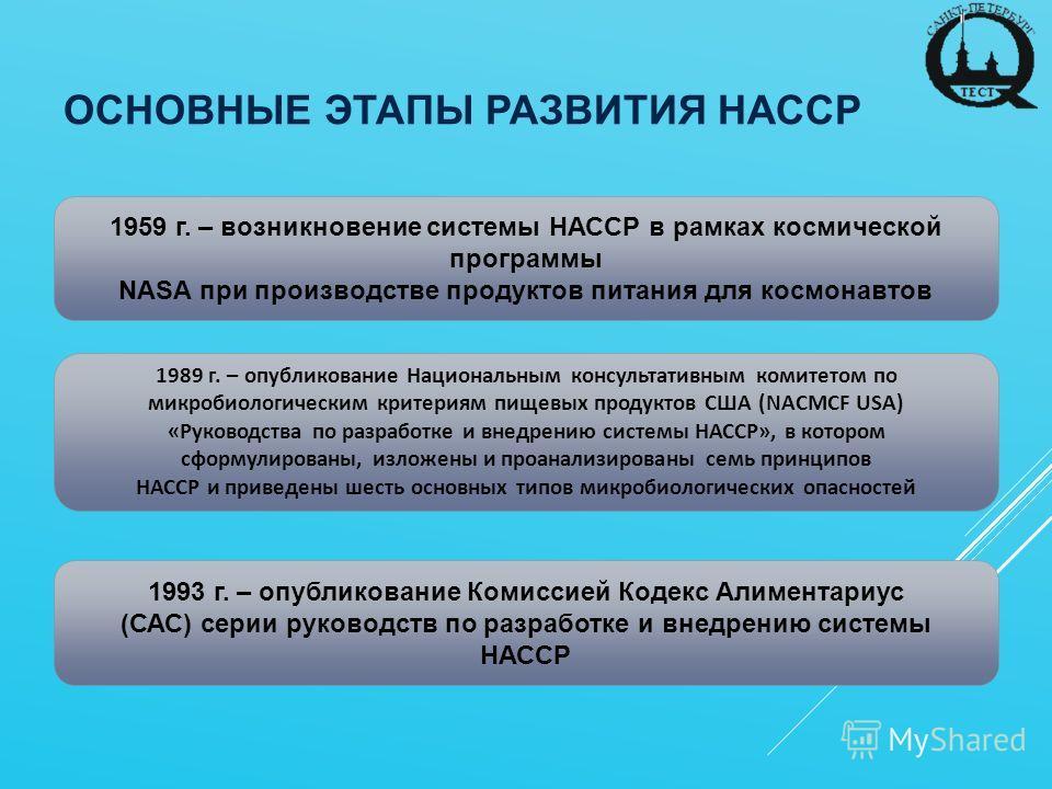 ОСНОВНЫЕ ЭТАПЫ РАЗВИТИЯ НАССР 1959 г. – возникновение системы НАССР в рамках космической программы NASA при производстве продуктов питания для космонавтов 1989 г. – опубликование Национальным консультативным комитетом по микробиологическим критериям