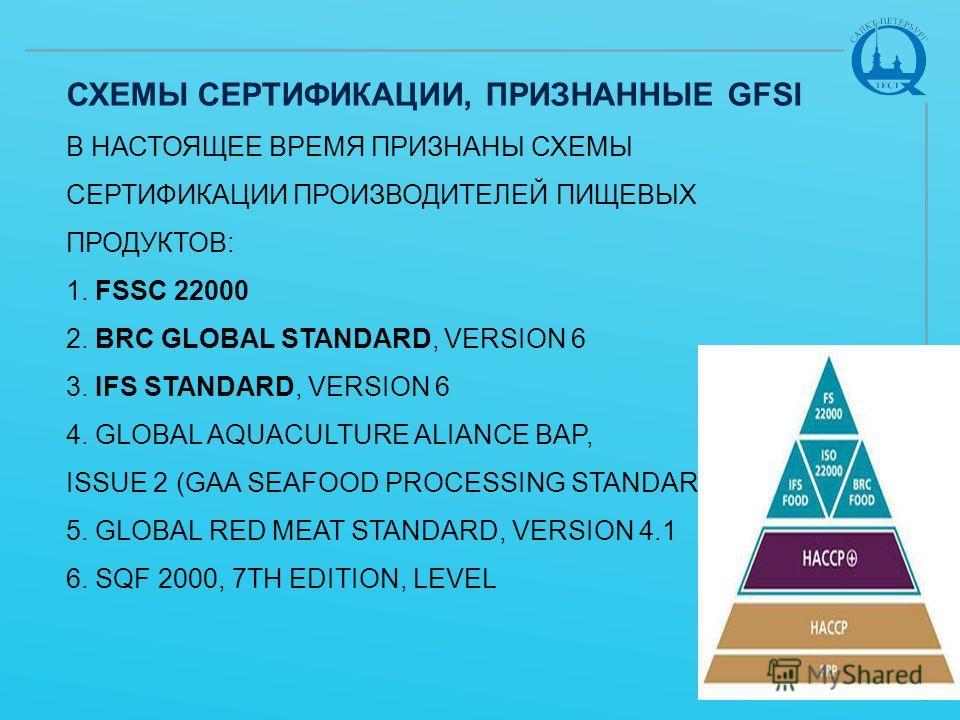 СХЕМЫ СЕРТИФИКАЦИИ, ПРИЗНАННЫЕ GFSI В НАСТОЯЩЕЕ ВРЕМЯ ПРИЗНАНЫ СХЕМЫ СЕРТИФИКАЦИИ ПРОИЗВОДИТЕЛЕЙ ПИЩЕВЫХ ПРОДУКТОВ: 1. FSSC 22000 2. BRC GLOBAL STANDARD, VERSION 6 3. IFS STANDARD, VERSION 6 4. GLOBAL AQUACULTURE ALIANCE BAP, ISSUE 2 (GAA SEAFOOD PRO