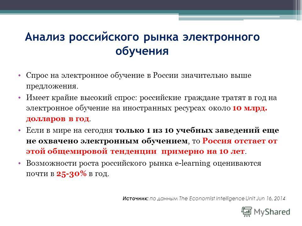 Анализ российского рынка электронного обучения Спрос на электронное обучение в России значительно выше предложения. Имеет крайне высокий спрос: российские граждане тратят в год на электронное обучение на иностранных ресурсах около 10 млрд. долларов в