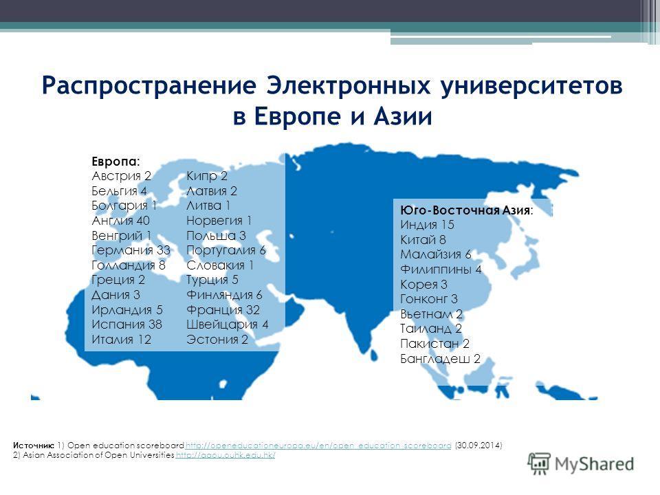 Распространение Электронных университетов в Европе и Азии Юго-Восточная Азия : Индия 15 Китай 8 Малайзия 6 Филиппины 4 Корея 3 Гонконг 3 Вьетнам 2 Таиланд 2 Пакистан 2 Бангладеш 2 Европа: Австрия 2 Бельгия 4 Болгария 1 Англия 40 Венгрий 1 Германия 33