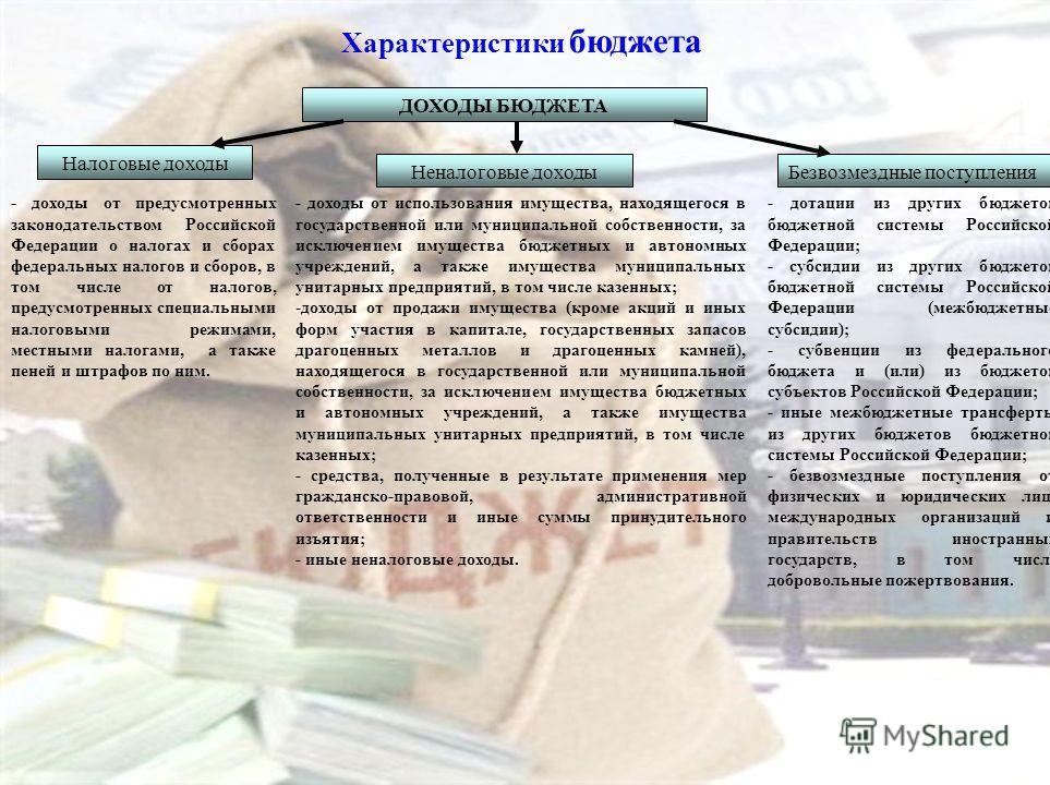 ДОХОДЫ БЮДЖЕТА Налоговые доходы Неналоговые доходы Безвозмездные поступления - доходы от предусмотренных законодательством Российской Федерации о налогах и сборах федеральных налогов и сборов, в том числе от налогов, предусмотренных специальными нало