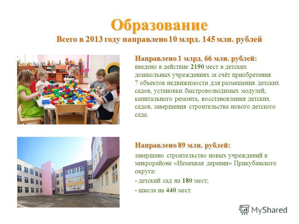 Образование Всего в 2013 году направлено 10 млрд. 145 млн. рублей Направлено 1 млрд. 66 млн. рублей: введено в действие 2190 мест в детских дошкольных учреждениях за счёт приобретения 7 объектов недвижимости для размещения детских садов, установки бы