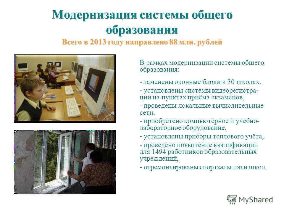 Модернизация системы общего образования Всего в 2013 году направлено 88 млн. рублей В рамках модернизации системы общего образования: - заменены оконные блоки в 30 школах, - установлены системы видеорегистра- ции на пунктах приёма экзаменов, - провед