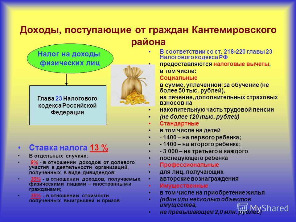 Доходы, поступающие от граждан Кантемировского района Ставка налога 13 % В отдельных случаях: 9% - в отношении доходов от долевого участия в деятельности организаций, полученных в виде дивидендов; 30% - в отношении доходов, получаемых физическими лиц