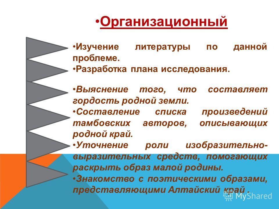 Этапы работы над проектом Сбор информации Организацион ный Практическ ий