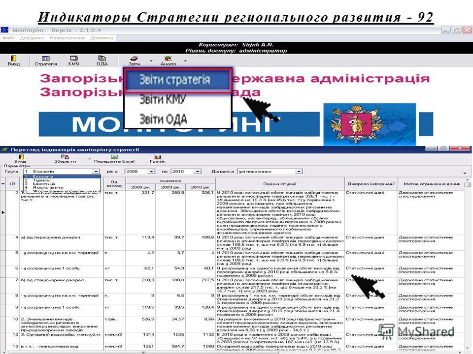Индикаторы Стратегии регионального развития - 92Индикаторы Стратегии регионального развития - 92