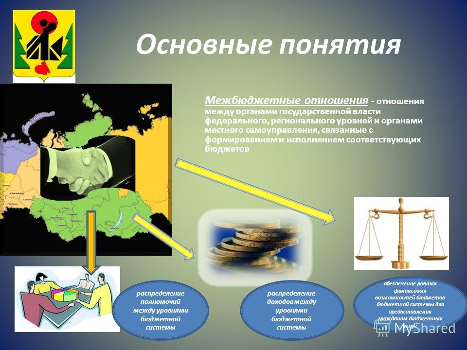 Основные понятия Межбюджетные отношения - отношения между органами государственной власти федерального, регионального уровней и органами местного самоуправления, связанные с формированием и исполнением соответствующих бюджетов распределение полномочи