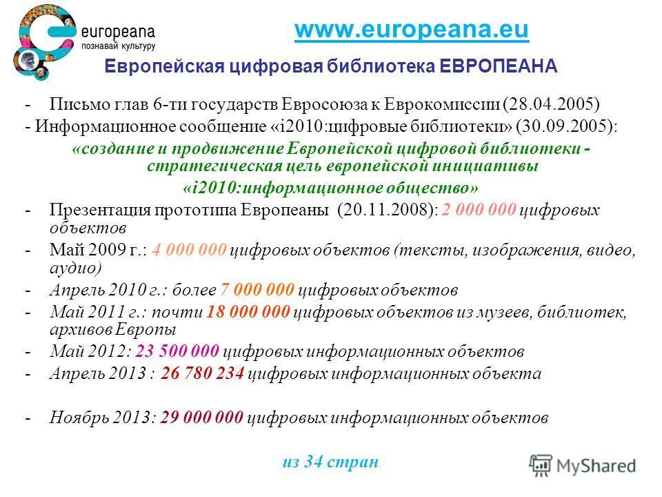 www.europeana.eu Европейская цифровая библиотека ЕВРОПЕАНА -Письмо глав 6-ти государств Евросоюза к Еврокомиссии (28.04.2005) - Информационное сообщение «i2010:цифровые библиотеки» (30.09.2005): «создание и продвижение Европейской цифровой библиотеки