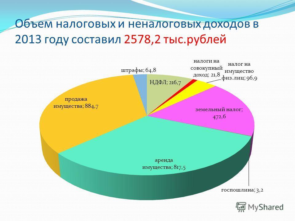 Объем налоговых и неналоговых доходов в 2013 году составил 2578,2 тыс.рублей