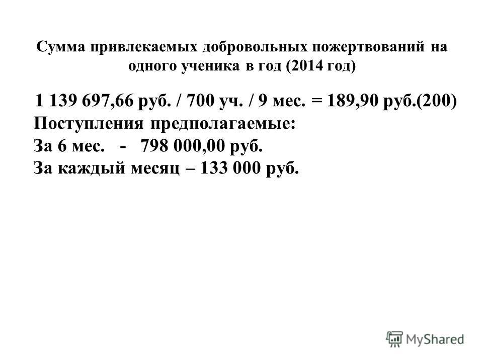 Сумма привлекаемых добровольных пожертвований на одного ученика в год (2014 год) 1 139 697,66 руб. / 700 уч. / 9 мес. = 189,90 руб.(200) Поступления предполагаемые: За 6 мес. - 798 000,00 руб. За каждый месяц – 133 000 руб.