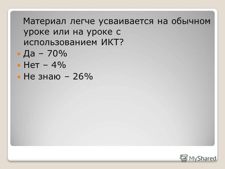 Материал легче усваивается на обычном уроке или на уроке с использованием ИКТ? Да – 70% Нет – 4% Не знаю – 26%