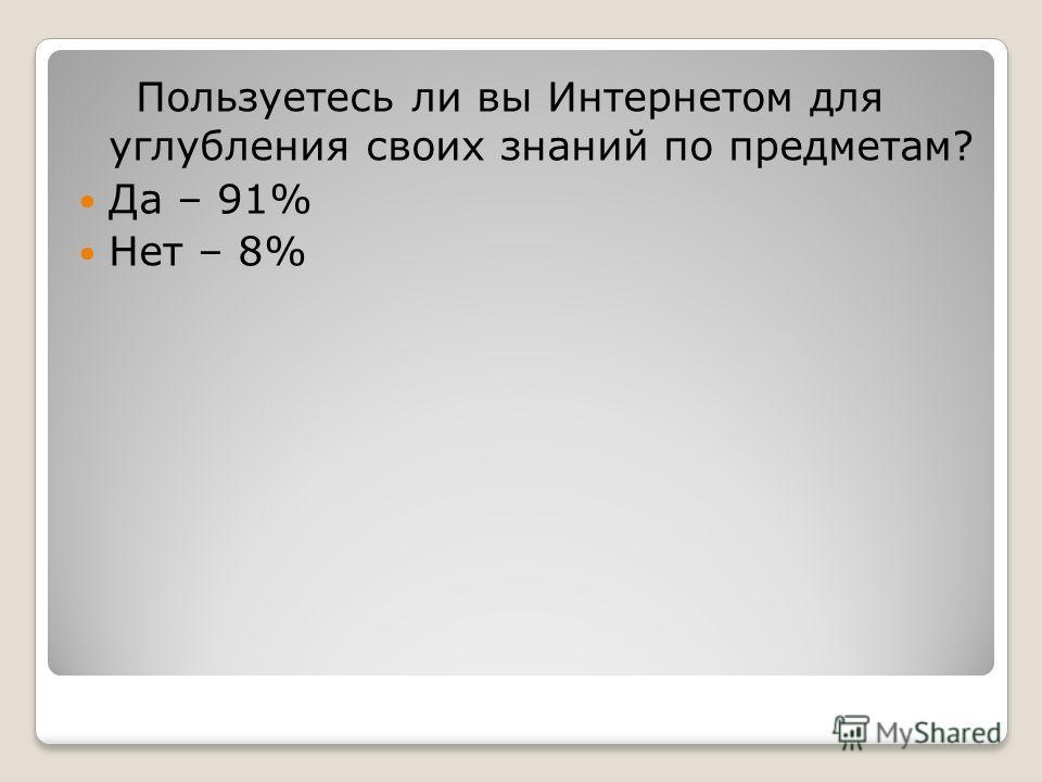 Пользуетесь ли вы Интернетом для углубления своих знаний по предметам? Да – 91% Нет – 8%