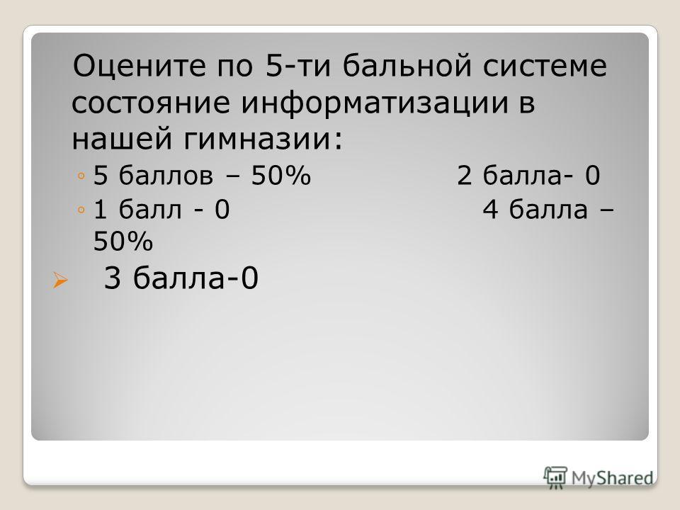 Оцените по 5-ти бальной системе состояние информатизации в нашей гимназии: 5 баллов – 50% 2 балла- 0 1 балл - 0 4 балла – 50% 3 балла-0
