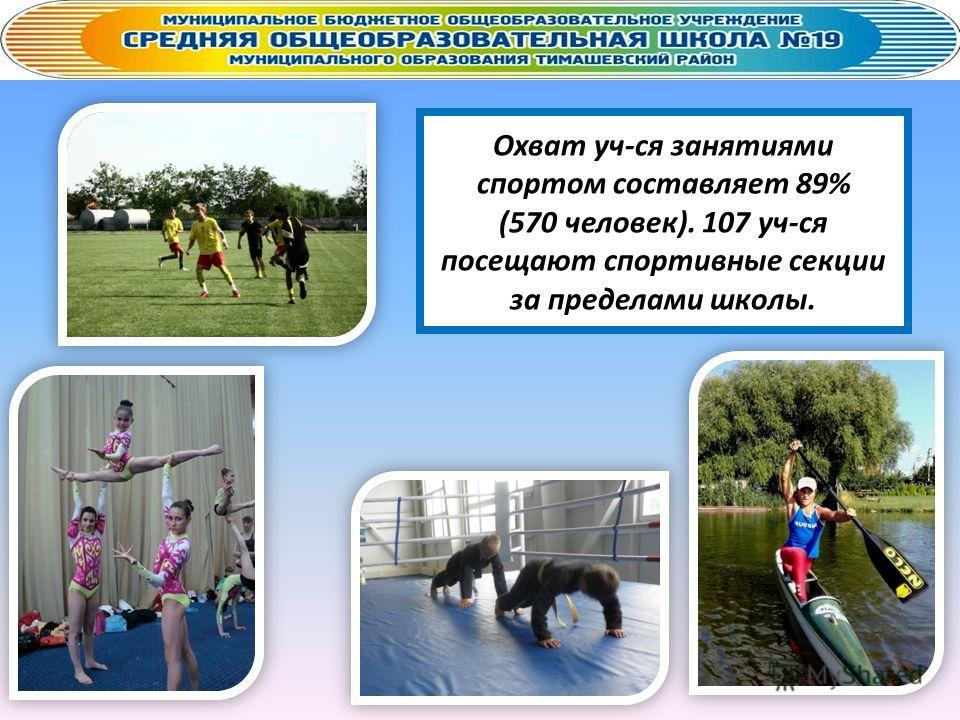 Охват уч-ся занятиями спортом составляет 89% (570 человек). 107 уч-ся посещают спортивные секции за пределами школы.