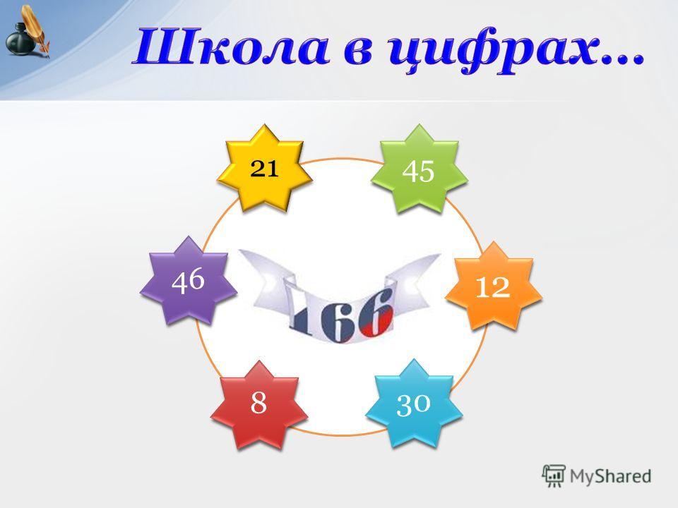30 8 8 12 46 45 21
