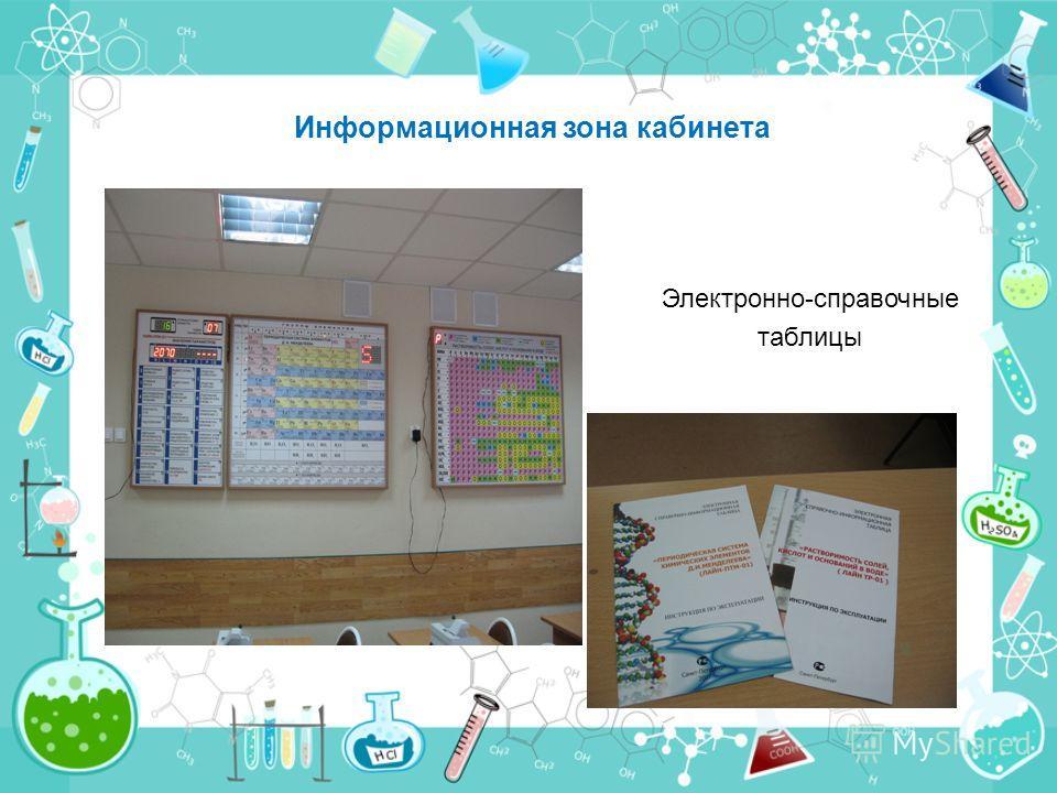 Информационная зона кабинета Электронно-справочные таблицы